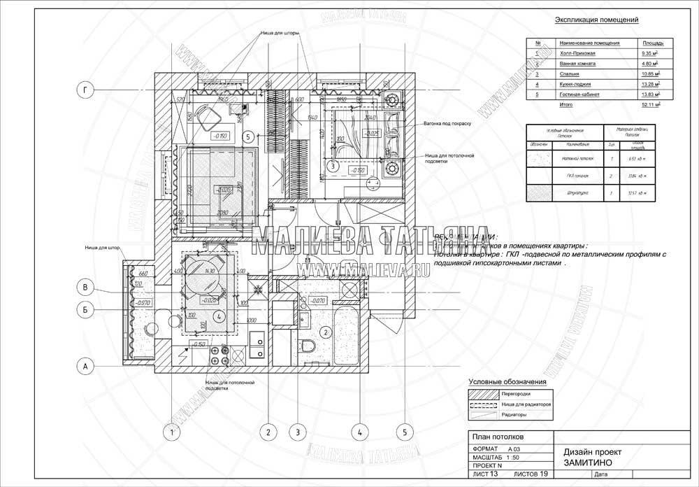 Дизайн проект: план потолков