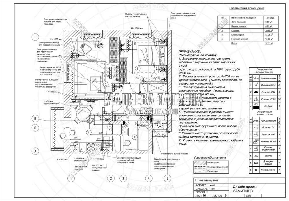 Дизайн проект: план розеток