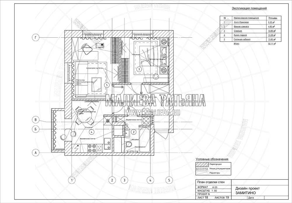 Дизайн проект: план отделки стен