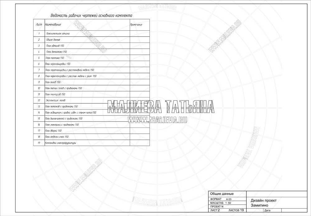Дизайн проект: общие данные