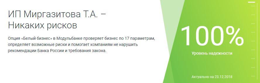 Уровень доверия к компании ИП Миргазитова Татьяна Александровна